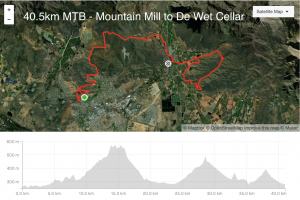 Mountain Mill Mall to De Wet Cellar