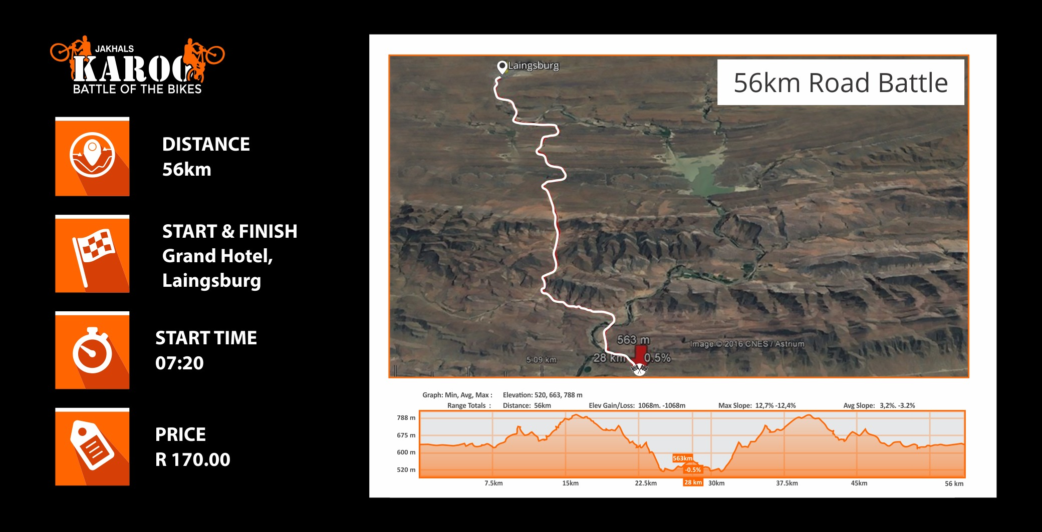 56km Road battle.png