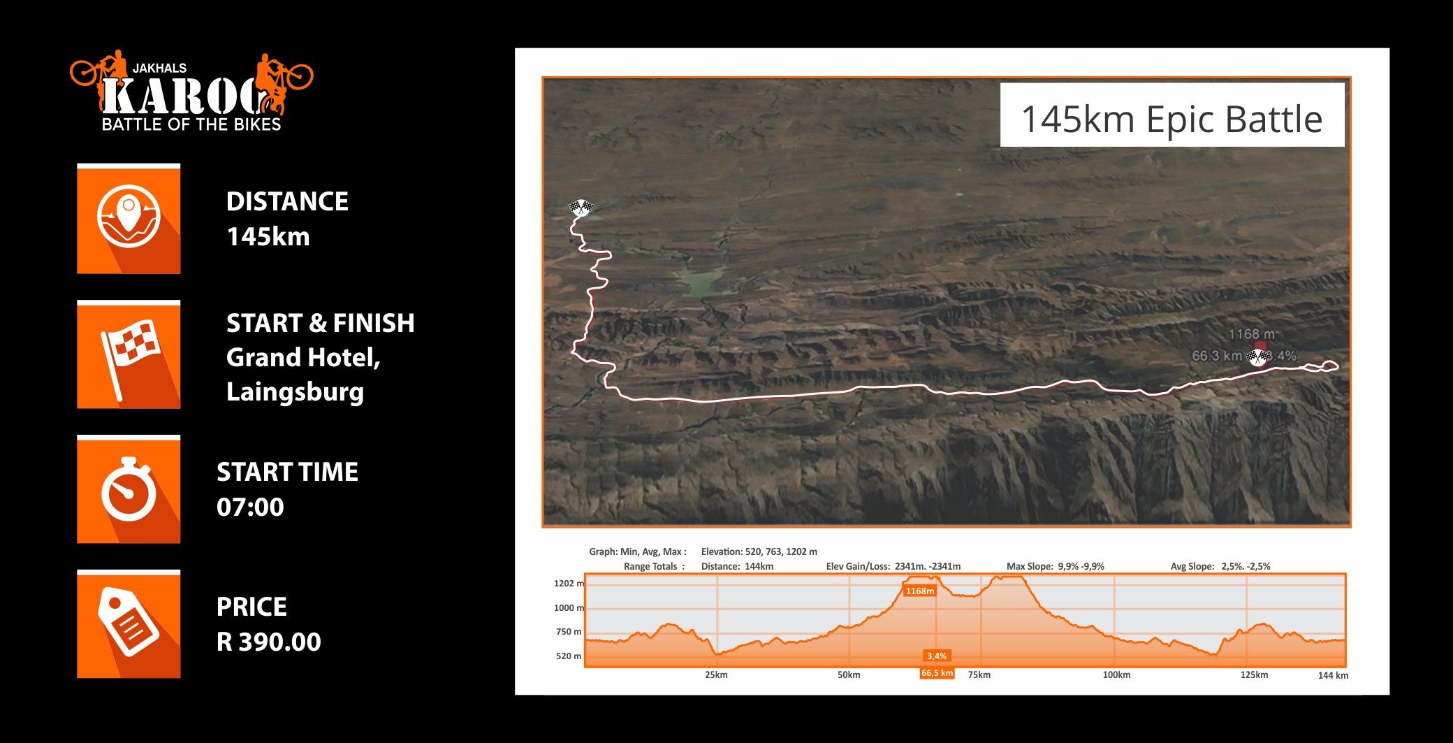 145km EPic Battle.png